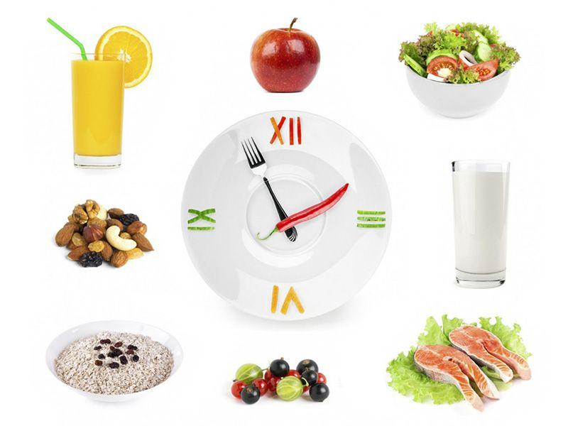 ăn uống theo đồng hồ sinh học